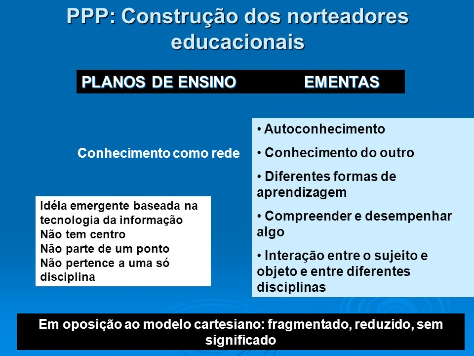 PPP: Construção dos norteadores educacionais