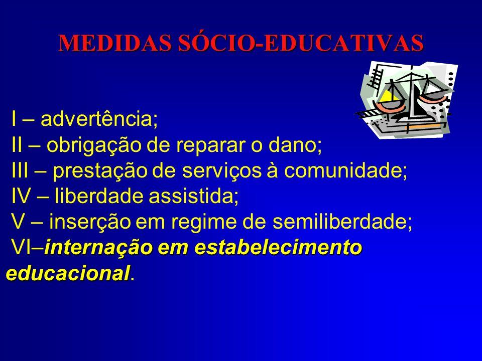 MEDIDAS SÓCIO-EDUCATIVAS