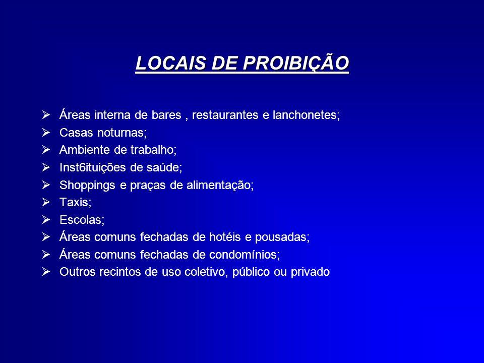 LOCAIS DE PROIBIÇÃO Áreas interna de bares , restaurantes e lanchonetes; Casas noturnas; Ambiente de trabalho;