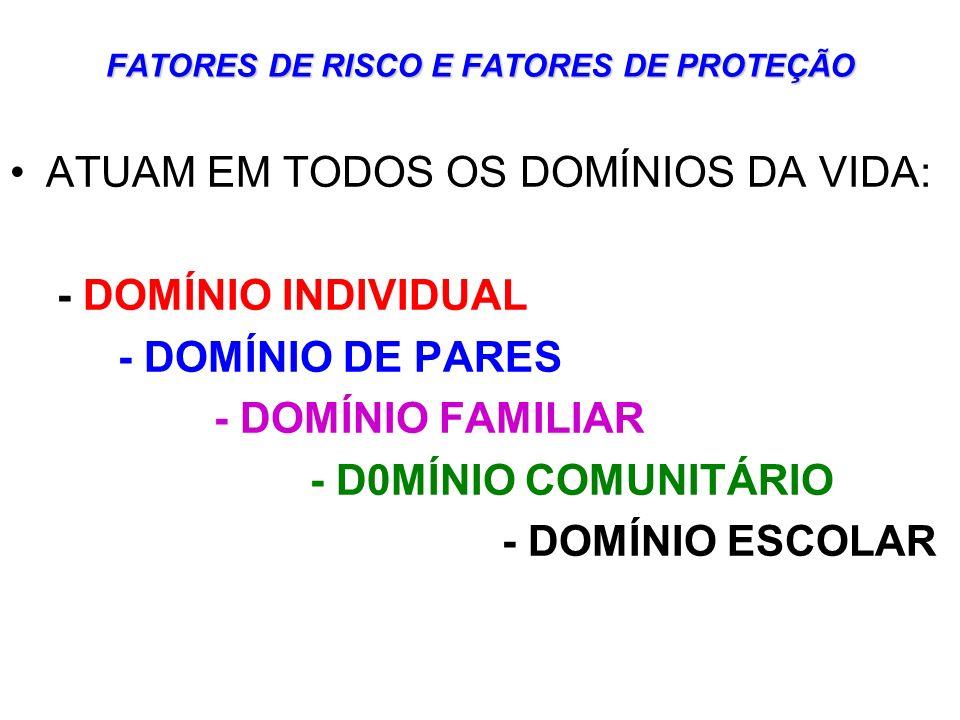 FATORES DE RISCO E FATORES DE PROTEÇÃO