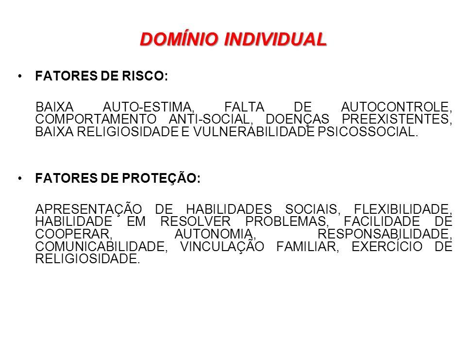 DOMÍNIO INDIVIDUAL FATORES DE RISCO:
