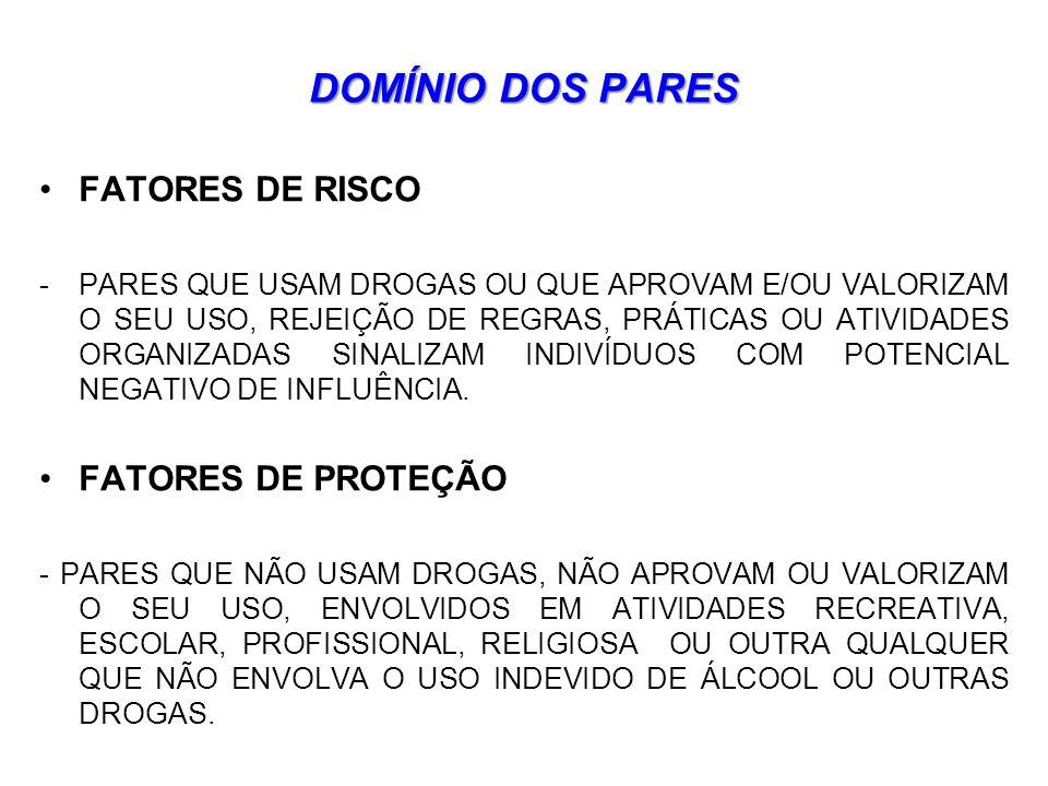 DOMÍNIO DOS PARES FATORES DE RISCO FATORES DE PROTEÇÃO
