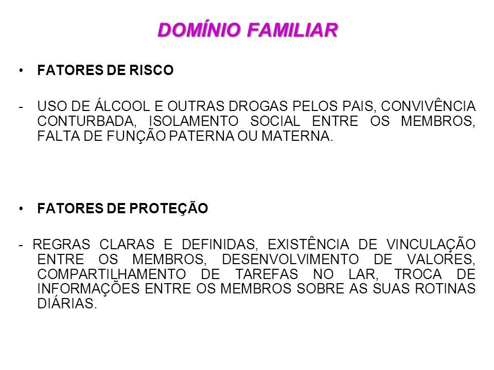 DOMÍNIO FAMILIAR FATORES DE RISCO