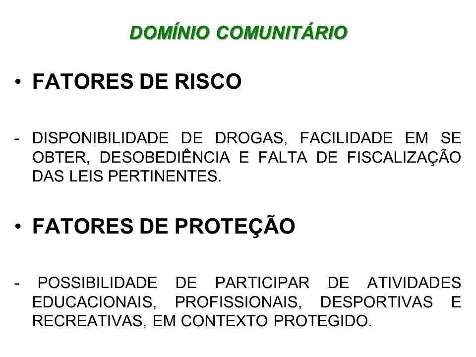 FATORES DE RISCO FATORES DE PROTEÇÃO DOMÍNIO COMUNITÁRIO