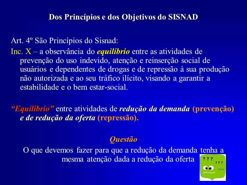 Dos Princípios e dos Objetivos do SISNAD