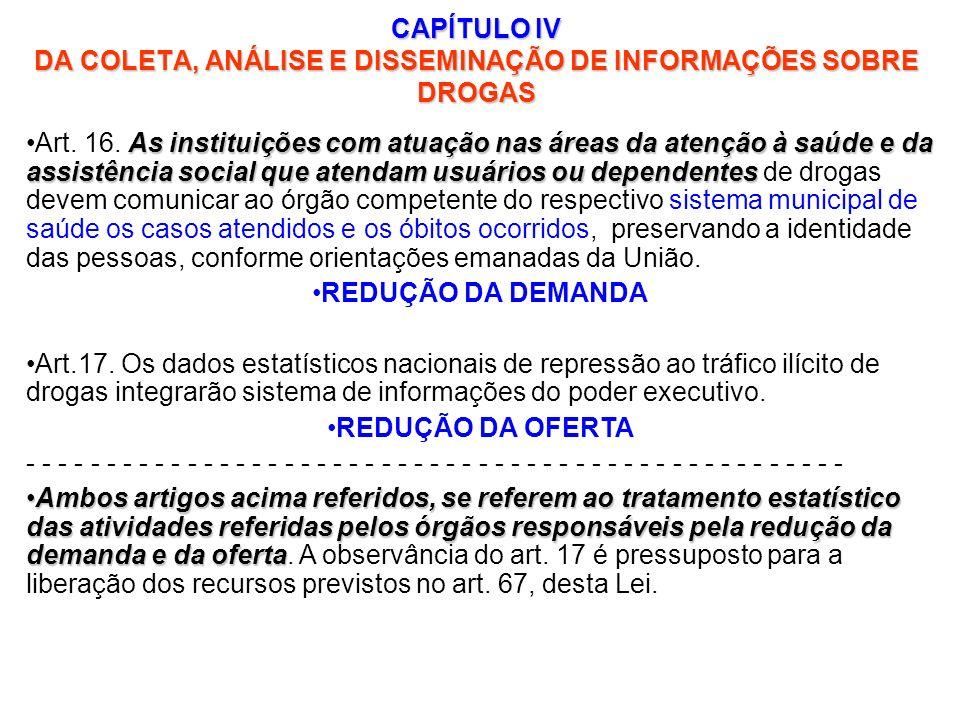 CAPÍTULO IV DA COLETA, ANÁLISE E DISSEMINAÇÃO DE INFORMAÇÕES SOBRE DROGAS