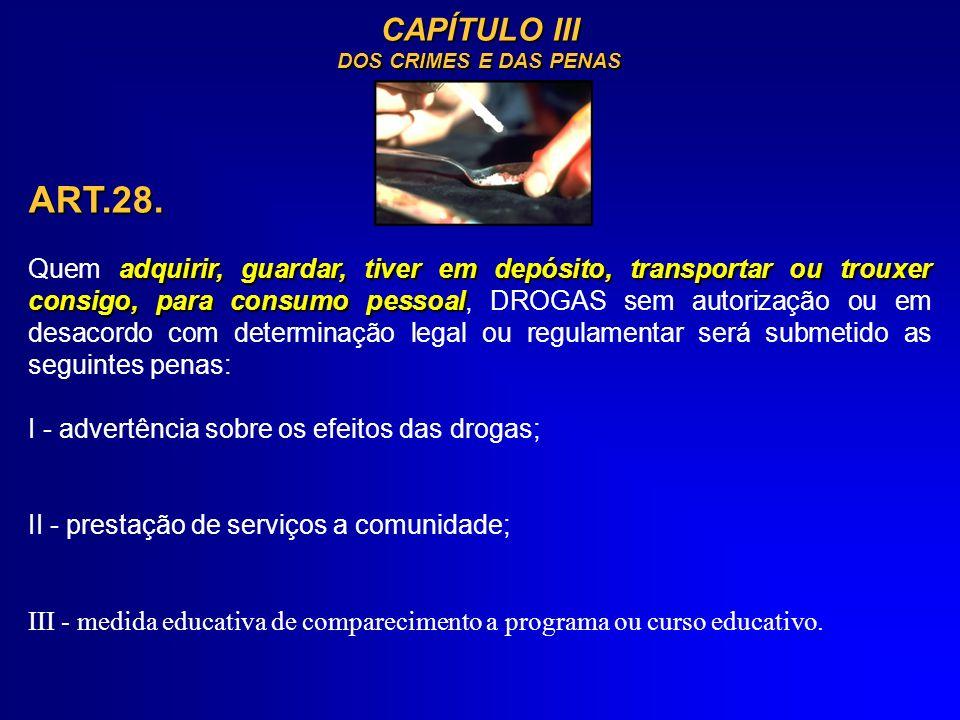 CAPÍTULO III DOS CRIMES E DAS PENAS. ART.28.