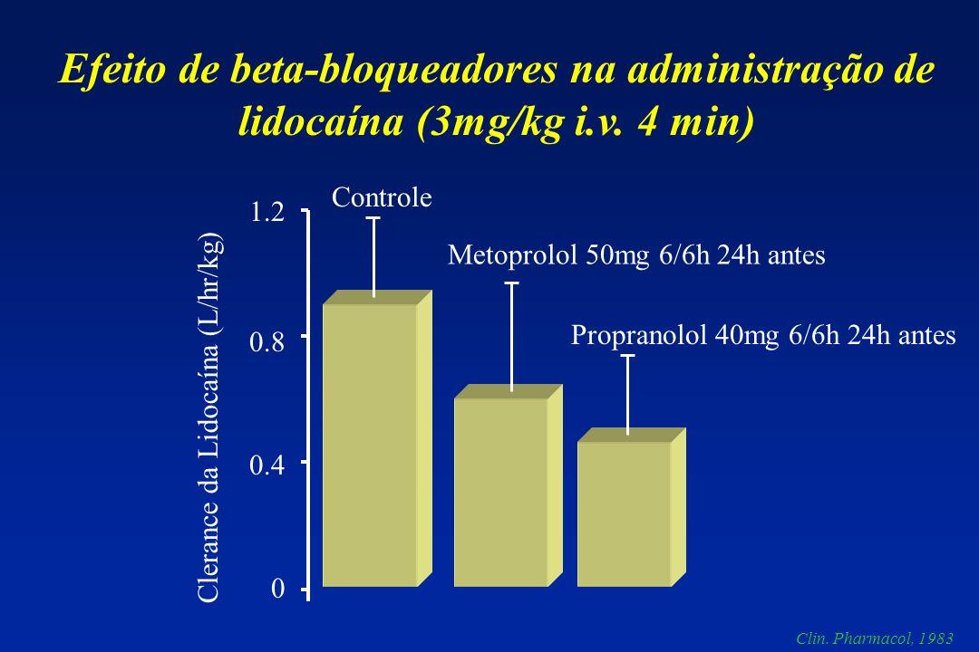 Efeito de beta-bloqueadores na administração de lidocaína (3mg/kg i. v