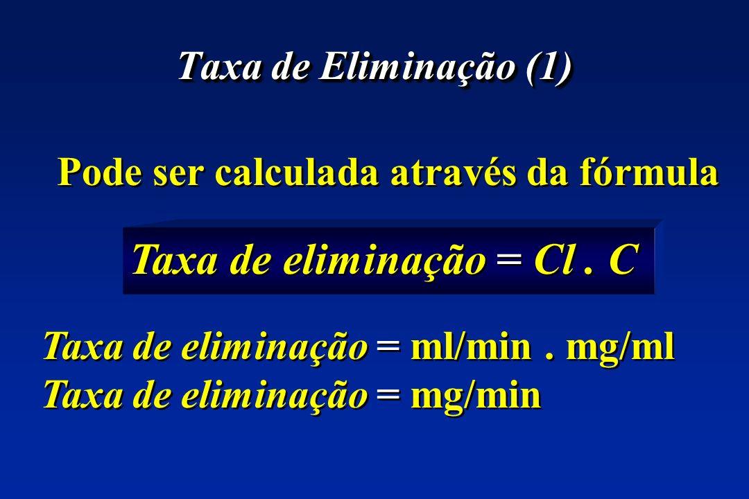 Pode ser calculada através da fórmula Taxa de eliminação = Cl . C