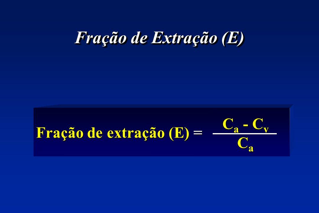 Fração de Extração (E) Fração de extração (E) = Ca - Cv Ca