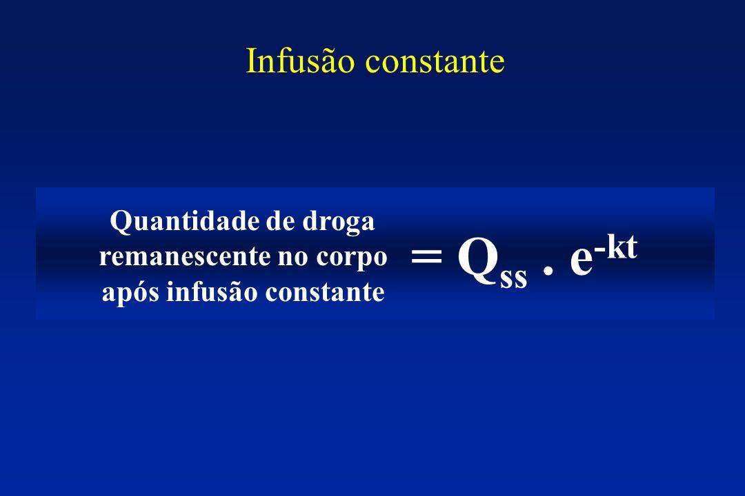 Quantidade de droga remanescente no corpo após infusão constante