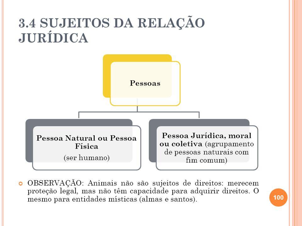 3.4 SUJEITOS DA RELAÇÃO JURÍDICA