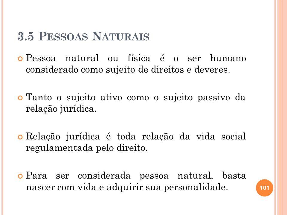 3.5 Pessoas Naturais Pessoa natural ou física é o ser humano considerado como sujeito de direitos e deveres.
