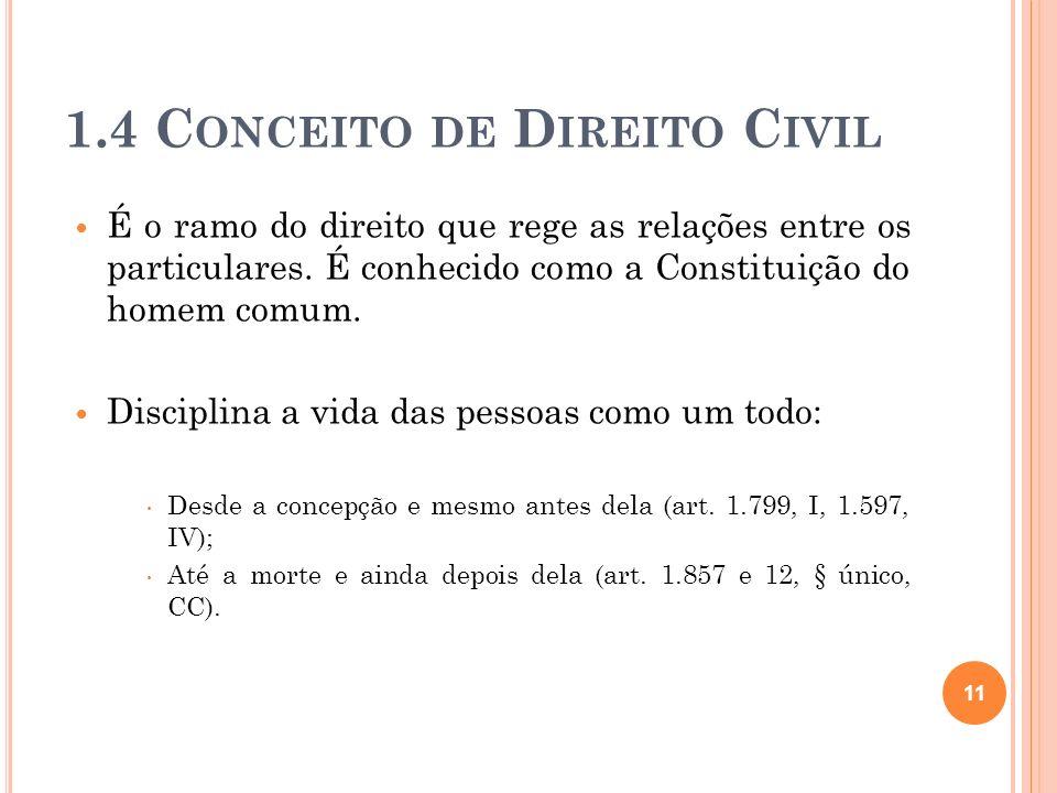 1.4 Conceito de Direito Civil
