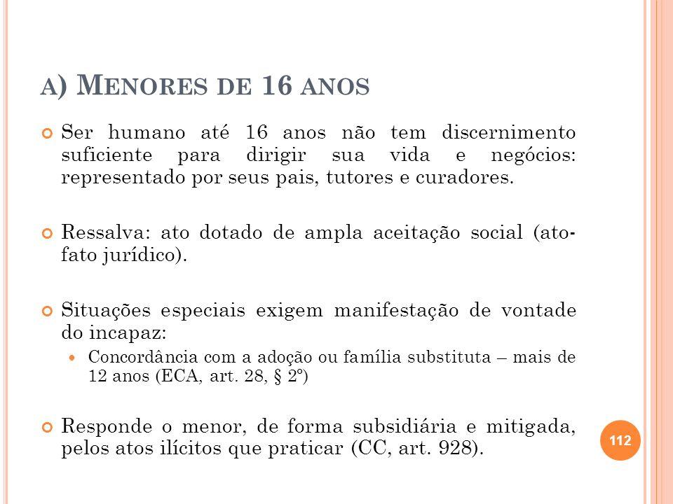 a) Menores de 16 anos