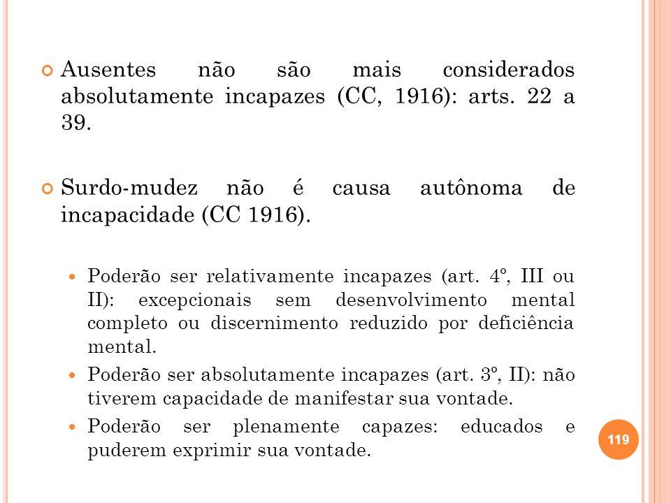 Surdo-mudez não é causa autônoma de incapacidade (CC 1916).