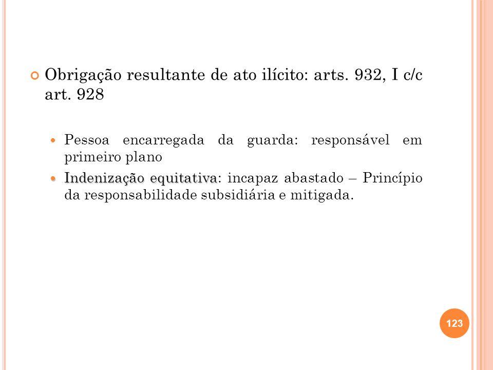 Obrigação resultante de ato ilícito: arts. 932, I c/c art. 928