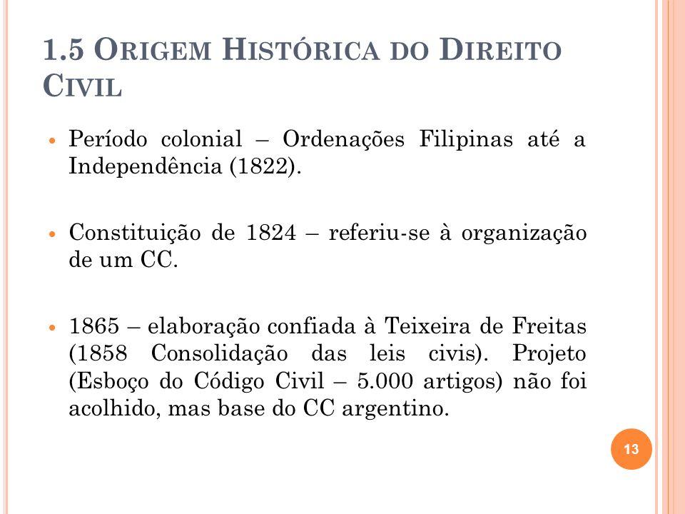 1.5 Origem Histórica do Direito Civil