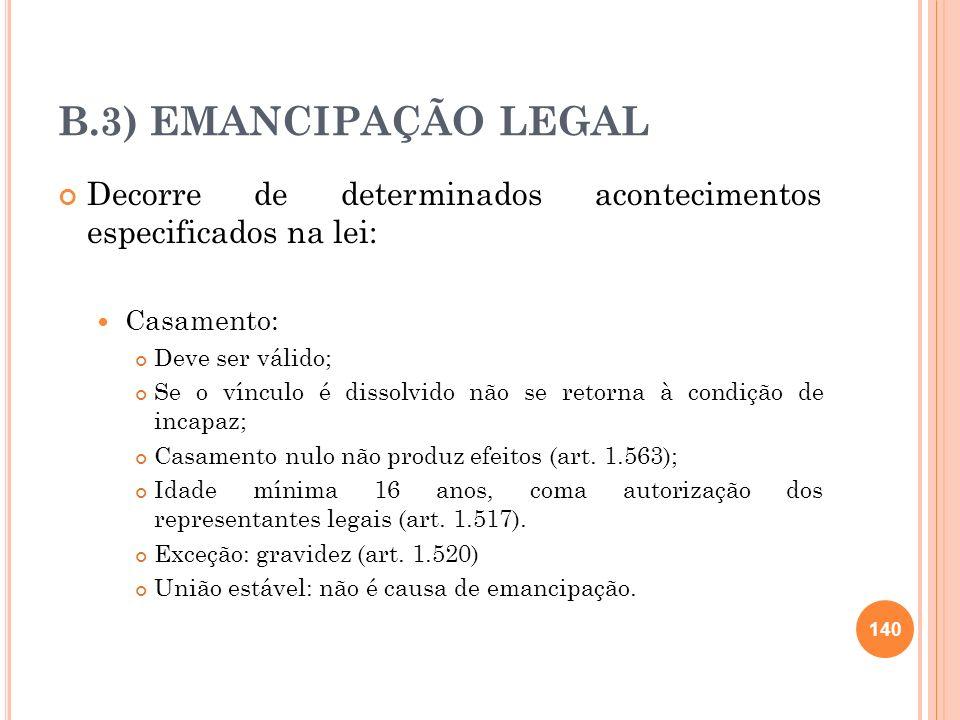 B.3) EMANCIPAÇÃO LEGALDecorre de determinados acontecimentos especificados na lei: Casamento: Deve ser válido;