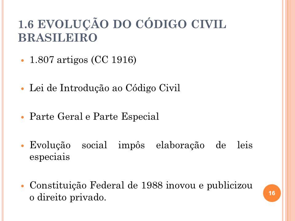 1.6 EVOLUÇÃO DO CÓDIGO CIVIL BRASILEIRO