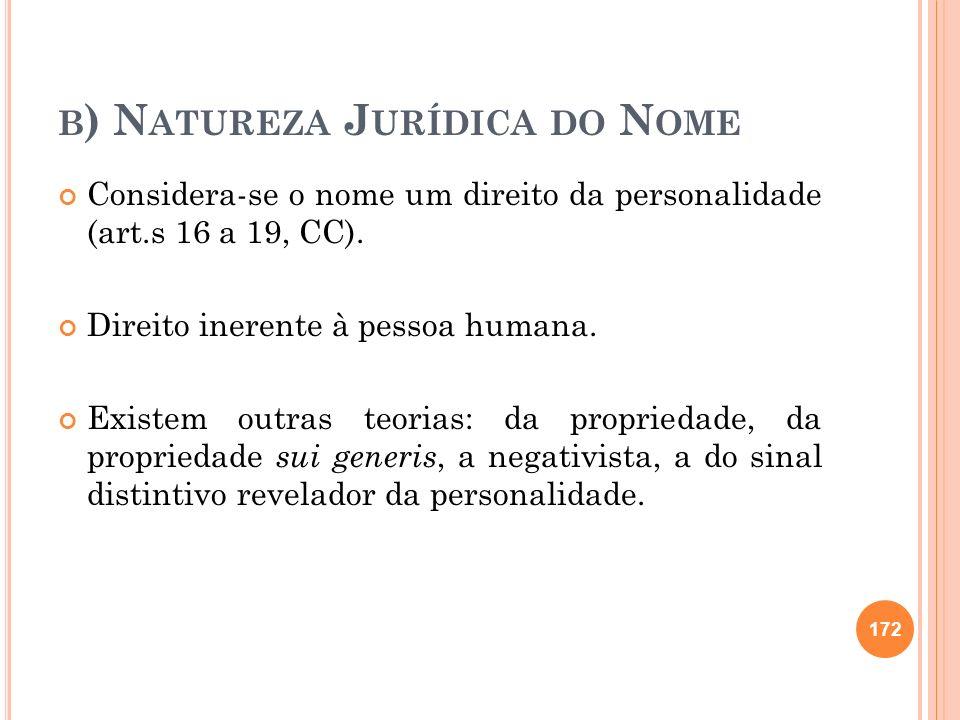 b) Natureza Jurídica do Nome