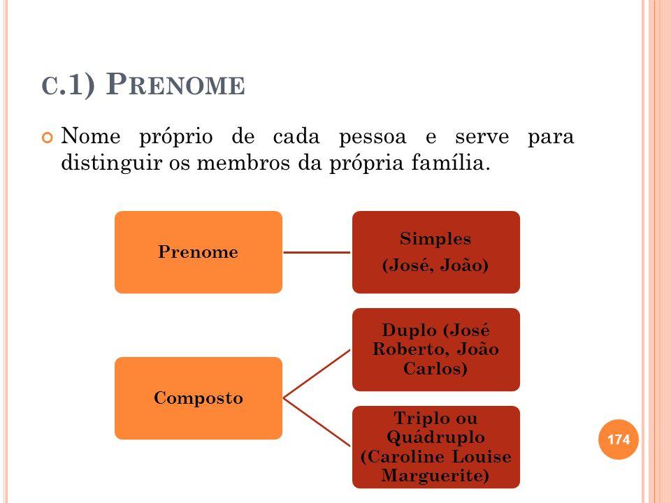 c.1) Prenome Nome próprio de cada pessoa e serve para distinguir os membros da própria família. Prenome.