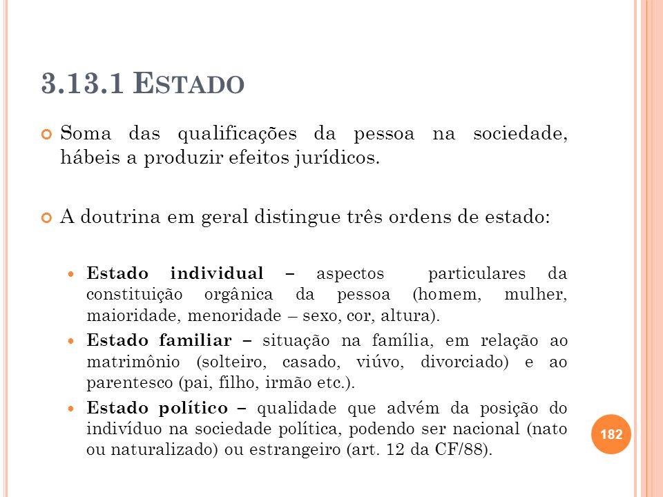 3.13.1 Estado Soma das qualificações da pessoa na sociedade, hábeis a produzir efeitos jurídicos.