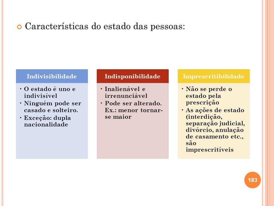 Características do estado das pessoas: