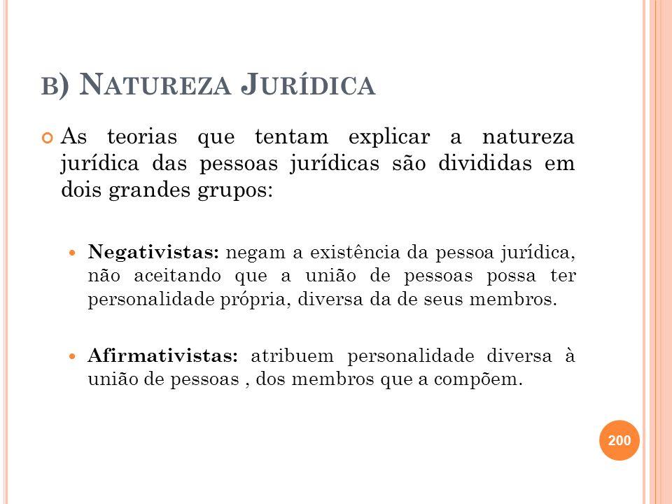 b) Natureza JurídicaAs teorias que tentam explicar a natureza jurídica das pessoas jurídicas são divididas em dois grandes grupos: