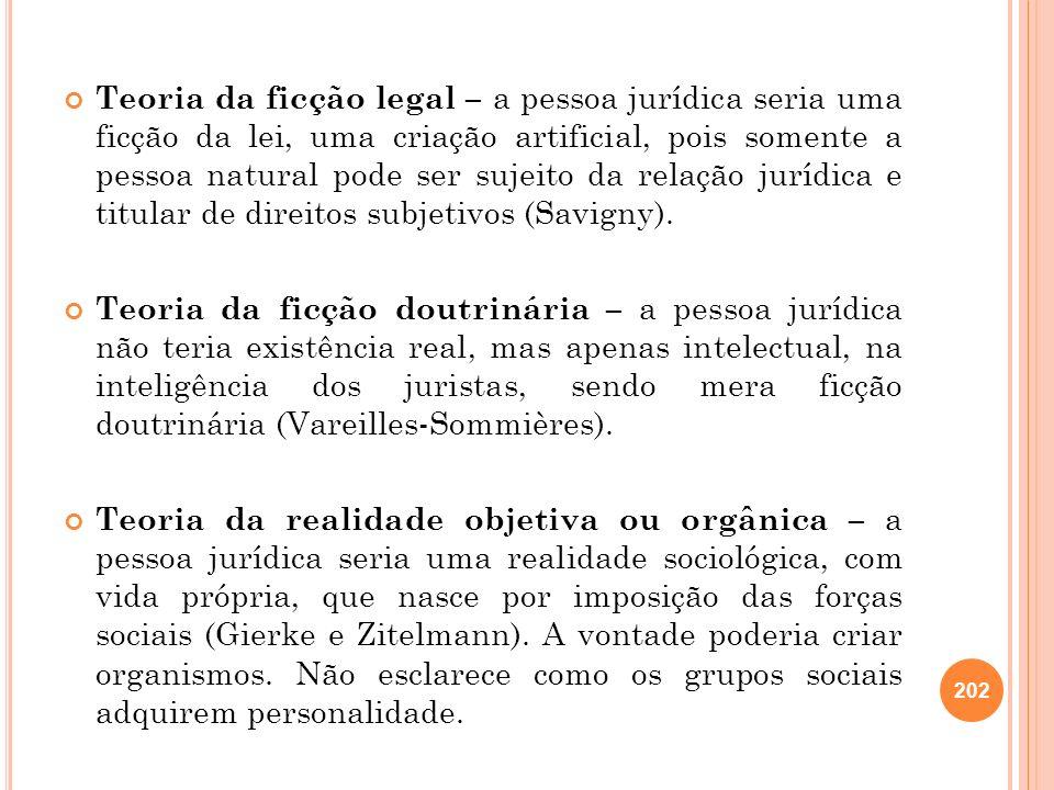 Teoria da ficção legal – a pessoa jurídica seria uma ficção da lei, uma criação artificial, pois somente a pessoa natural pode ser sujeito da relação jurídica e titular de direitos subjetivos (Savigny).