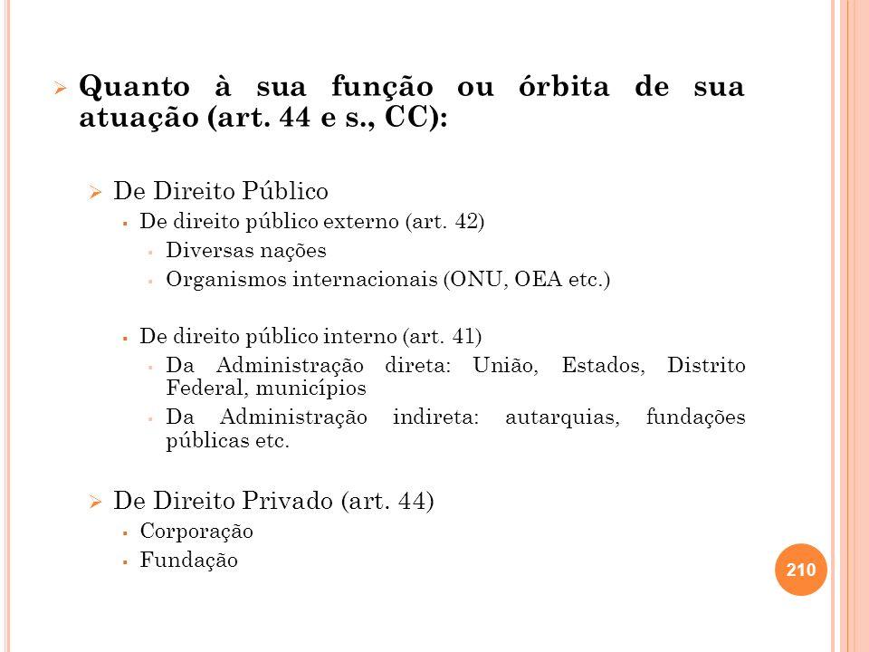 Quanto à sua função ou órbita de sua atuação (art. 44 e s., CC):