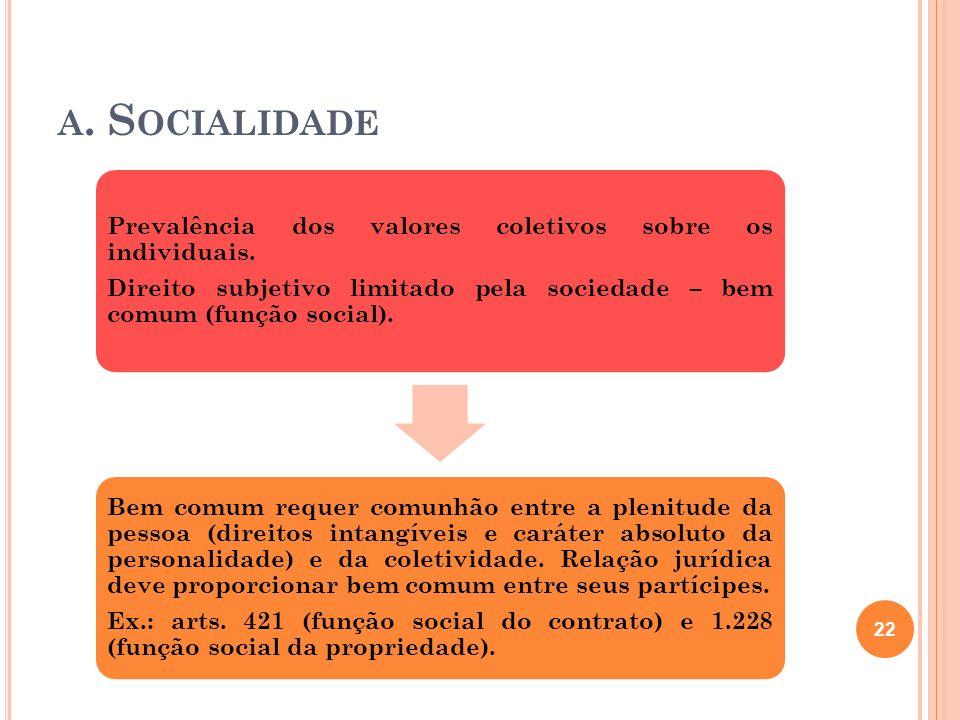 a. Socialidade Direito subjetivo limitado pela sociedade – bem comum (função social). Prevalência dos valores coletivos sobre os individuais.