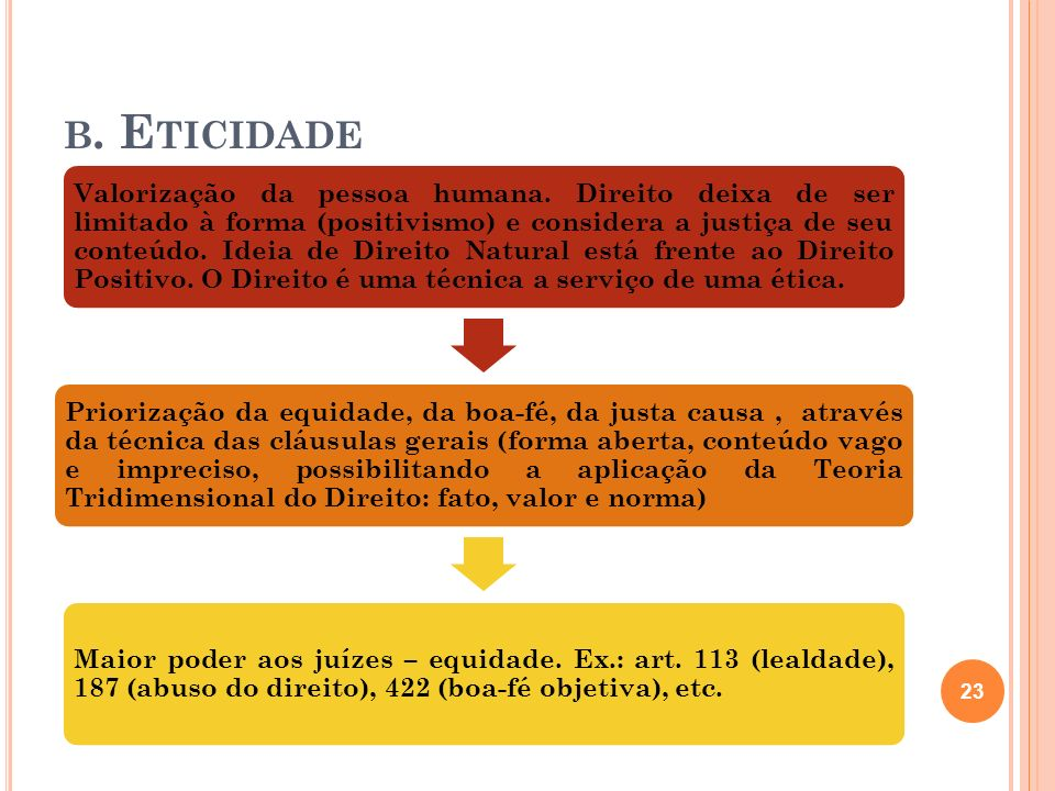 b. Eticidade
