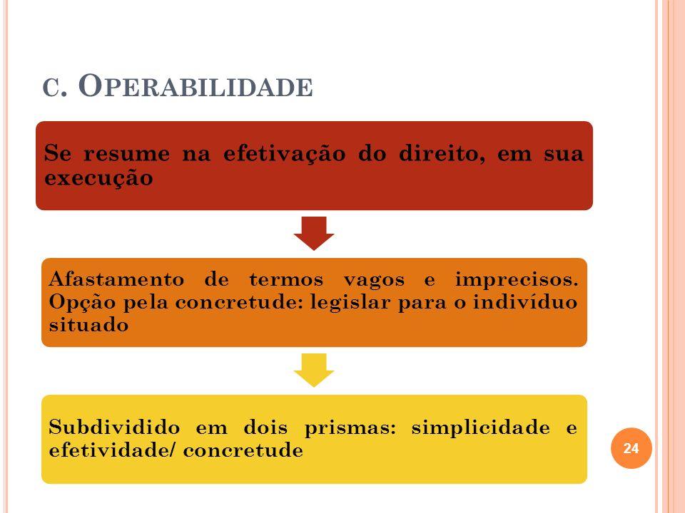 c. Operabilidade Se resume na efetivação do direito, em sua execução