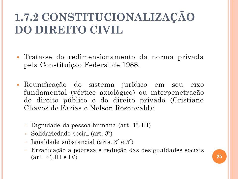 1.7.2 CONSTITUCIONALIZAÇÃO DO DIREITO CIVIL