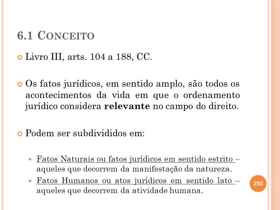 6.1 Conceito Livro III, arts. 104 a 188, CC.
