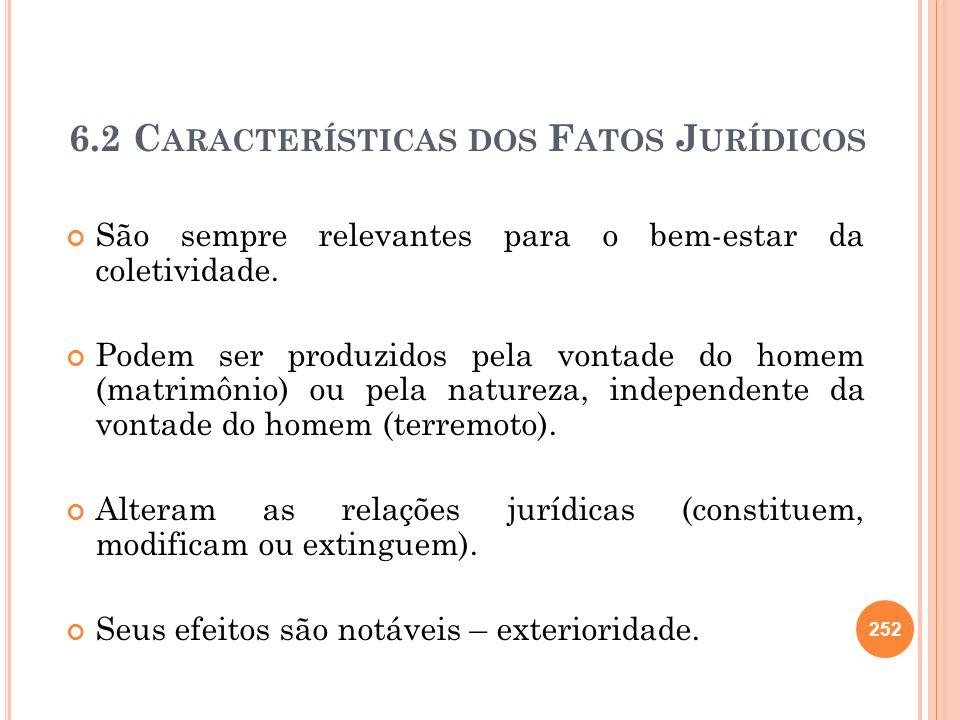 6.2 Características dos Fatos Jurídicos