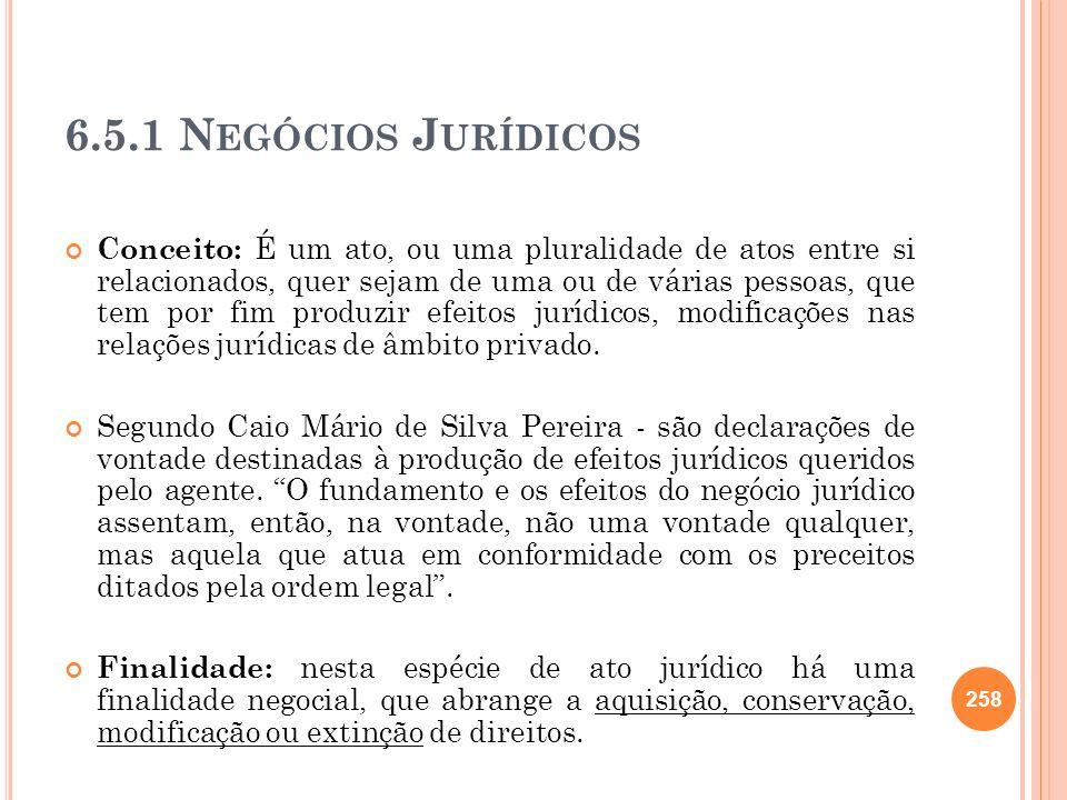 6.5.1 Negócios Jurídicos