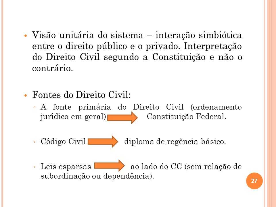 Fontes do Direito Civil: