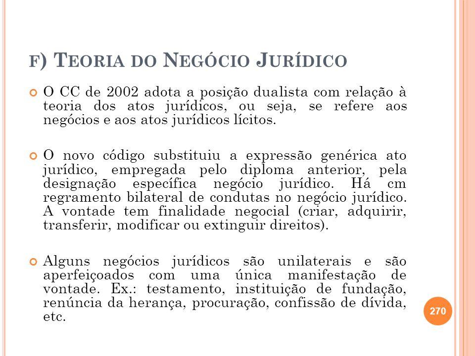 f) Teoria do Negócio Jurídico