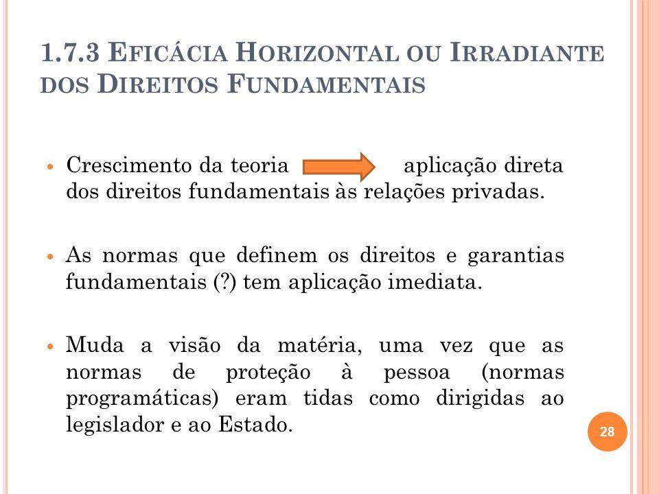 1.7.3 Eficácia Horizontal ou Irradiante dos Direitos Fundamentais