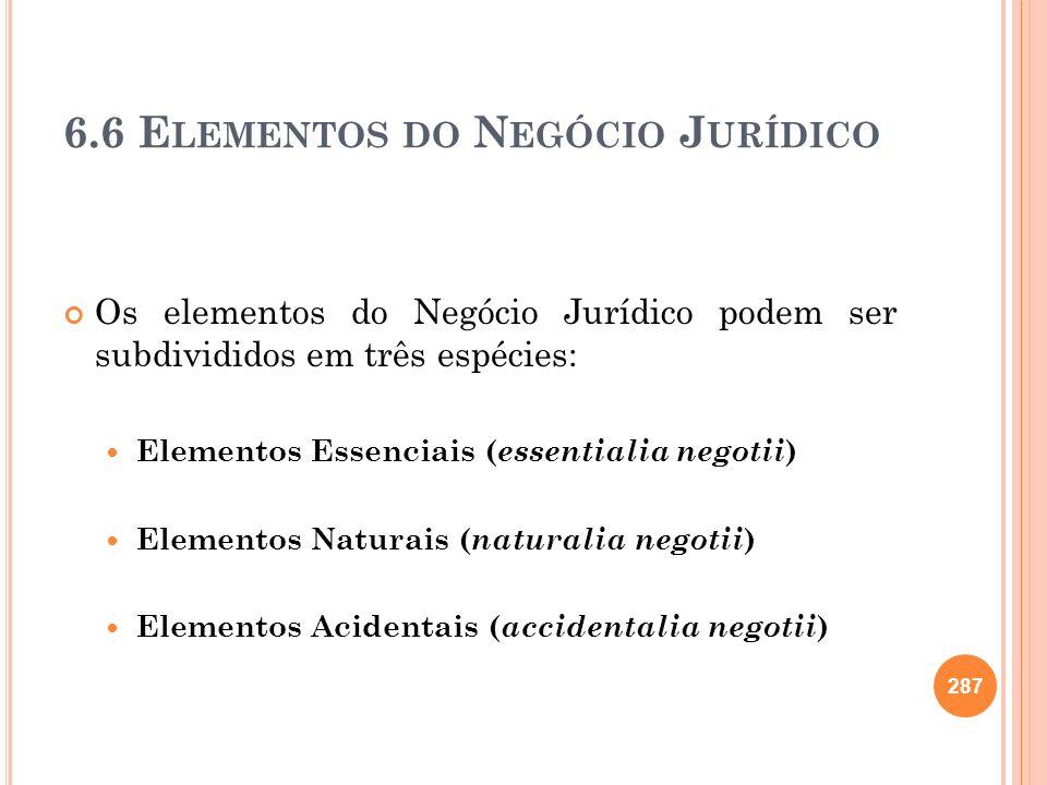 6.6 Elementos do Negócio Jurídico