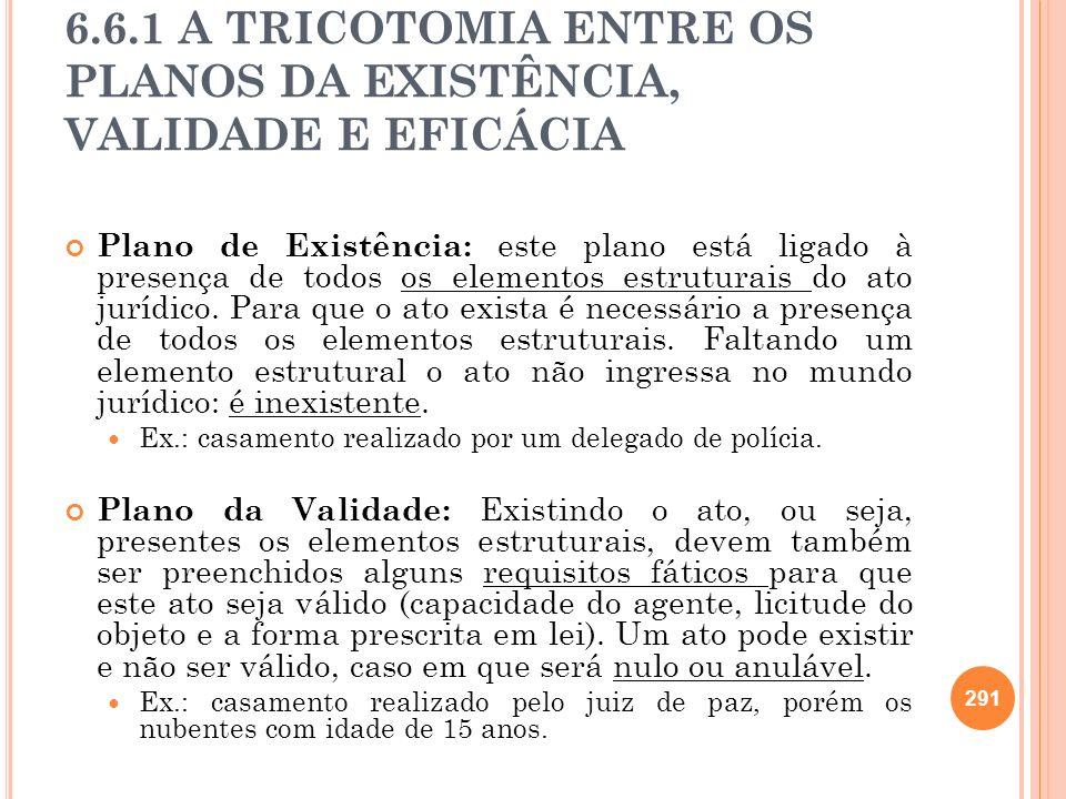 6.6.1 A TRICOTOMIA ENTRE OS PLANOS DA EXISTÊNCIA, VALIDADE E EFICÁCIA
