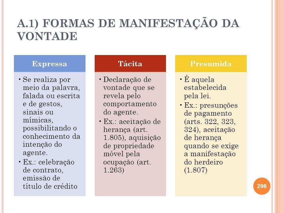 A.1) FORMAS DE MANIFESTAÇÃO DA VONTADE