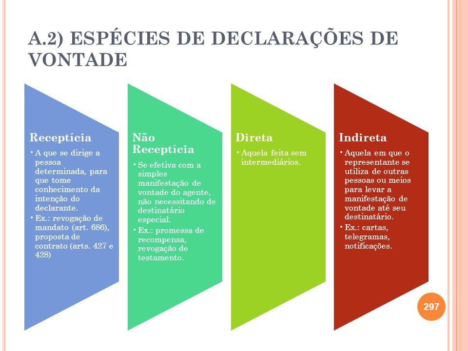 A.2) ESPÉCIES DE DECLARAÇÕES DE VONTADE