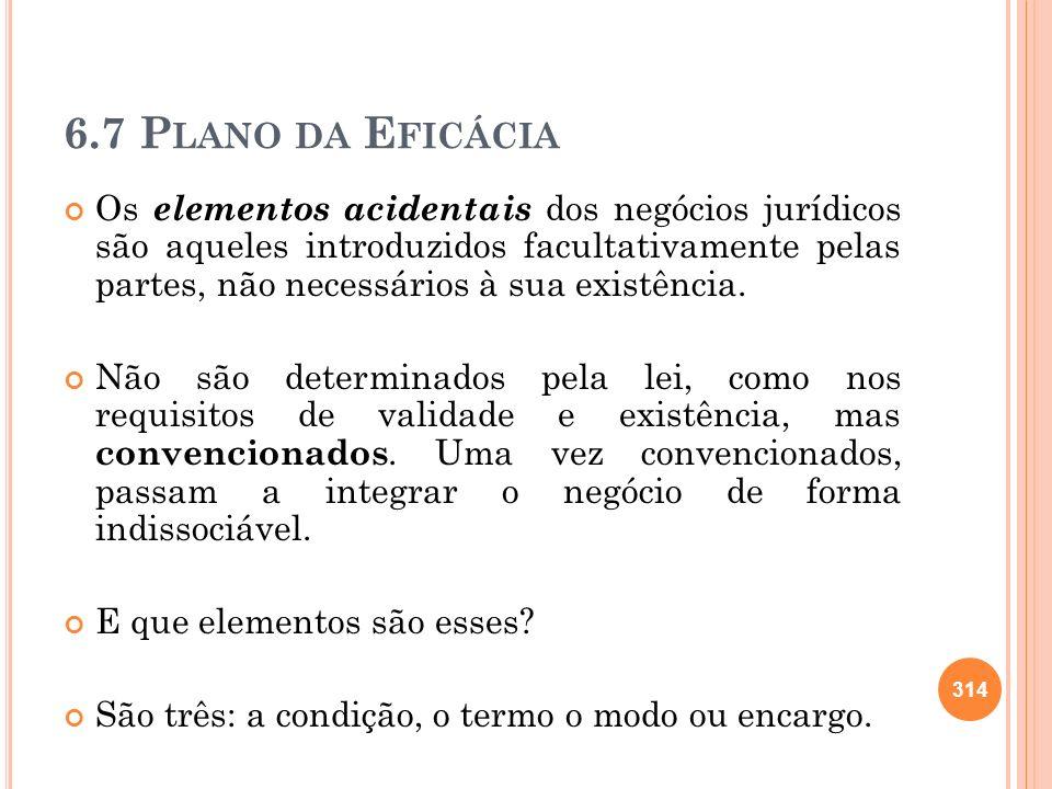 6.7 Plano da Eficácia