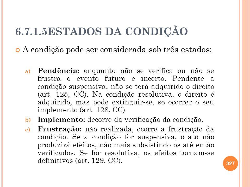 6.7.1.5ESTADOS DA CONDIÇÃO A condição pode ser considerada sob três estados: