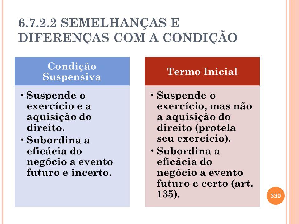 6.7.2.2 SEMELHANÇAS E DIFERENÇAS COM A CONDIÇÃO