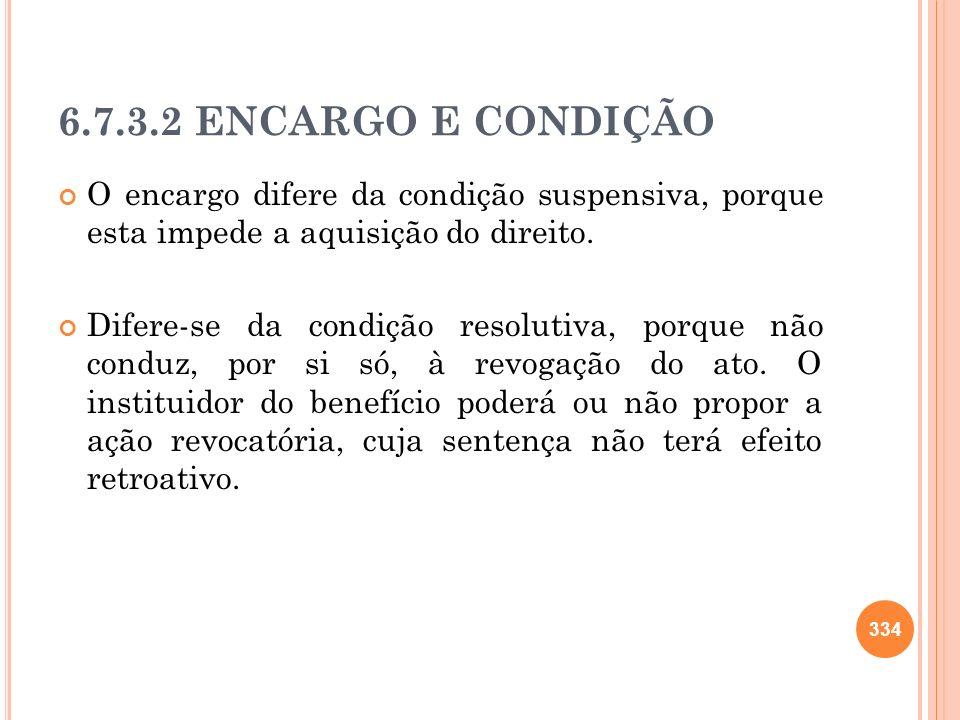 6.7.3.2 ENCARGO E CONDIÇÃO O encargo difere da condição suspensiva, porque esta impede a aquisição do direito.