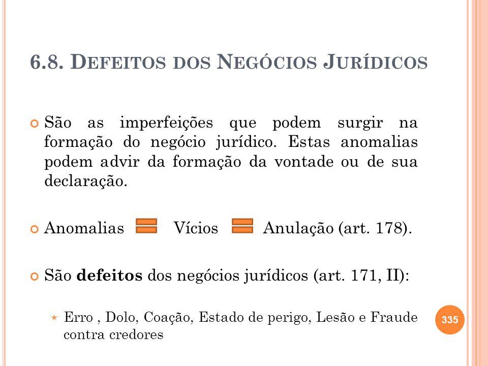 6.8. Defeitos dos Negócios Jurídicos